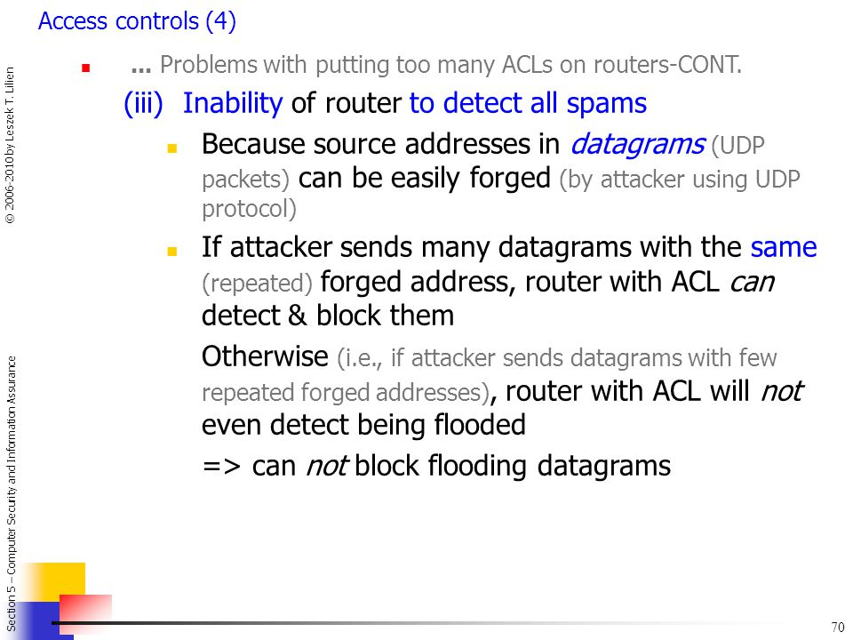 (iii) Inability of router to detect all spams