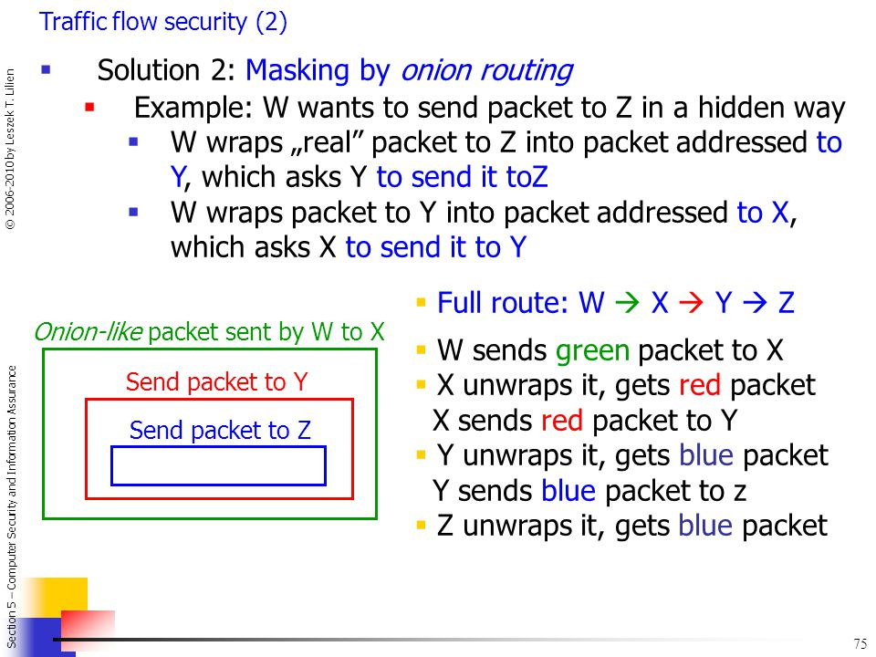 Onion-like packet sent by W to X