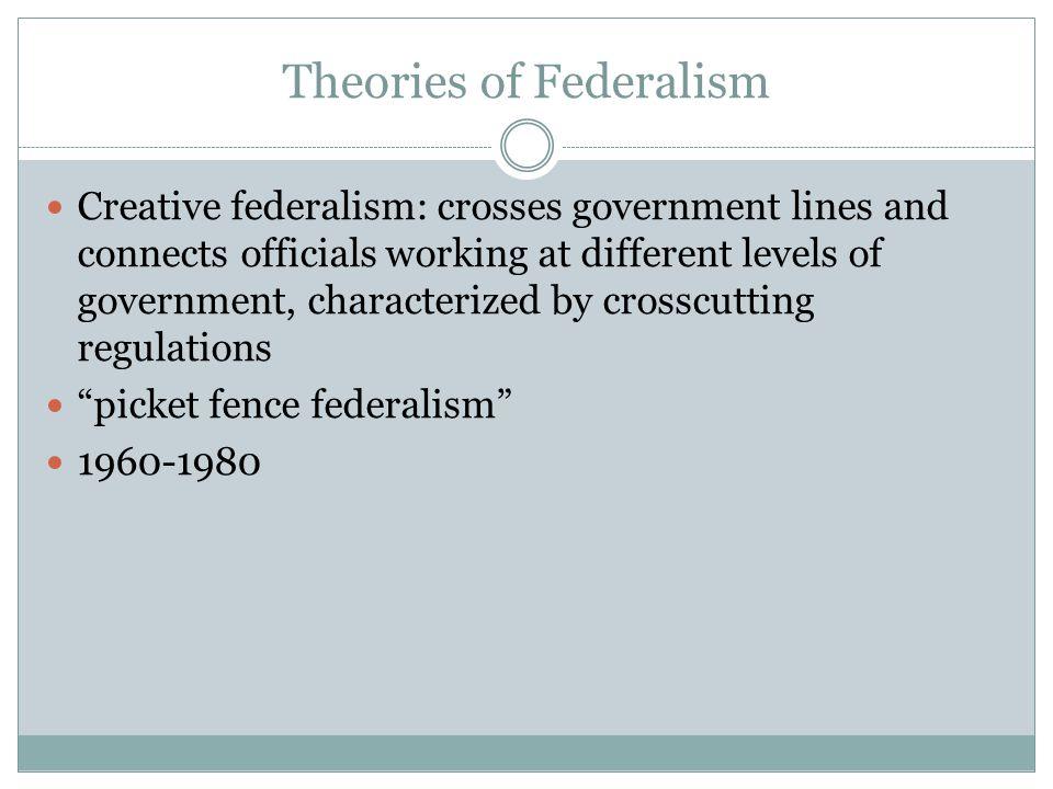 Theories of Federalism