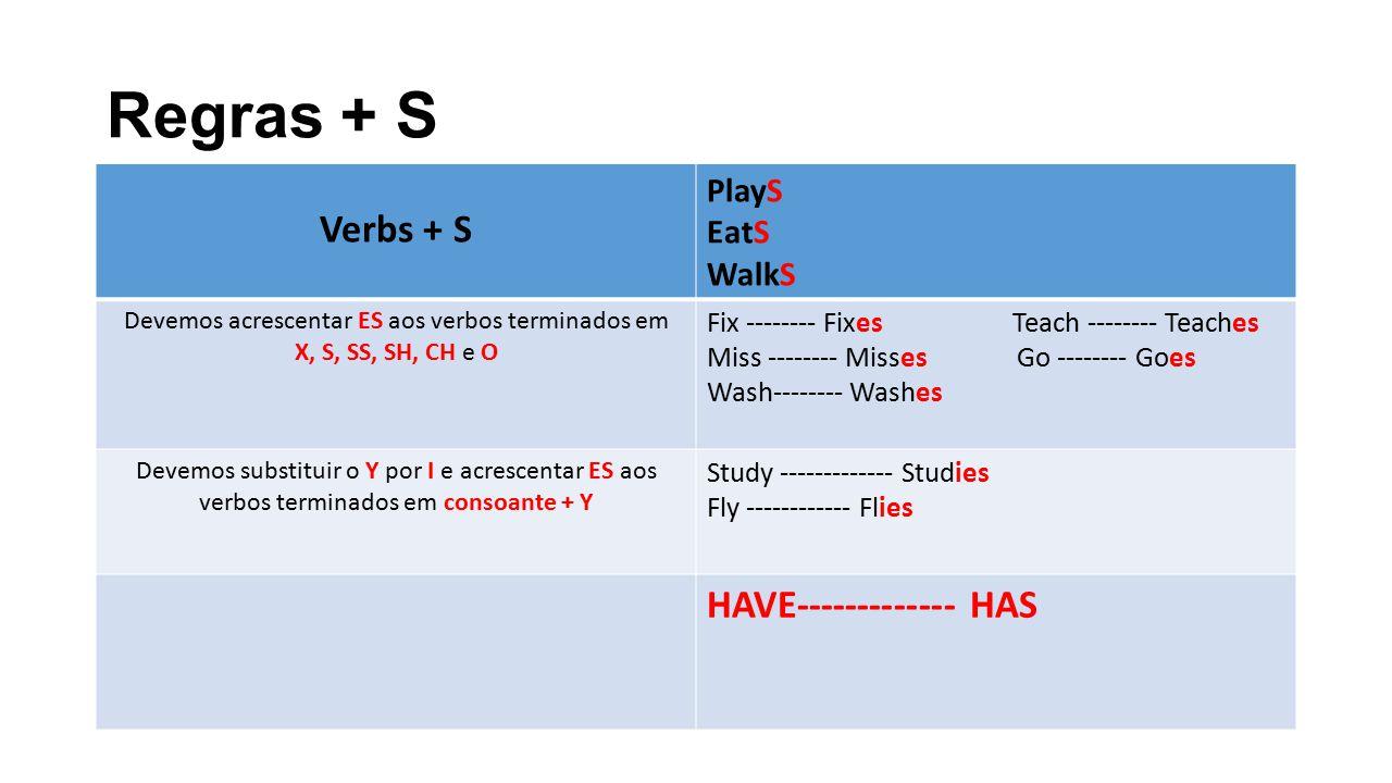 Devemos acrescentar ES aos verbos terminados em