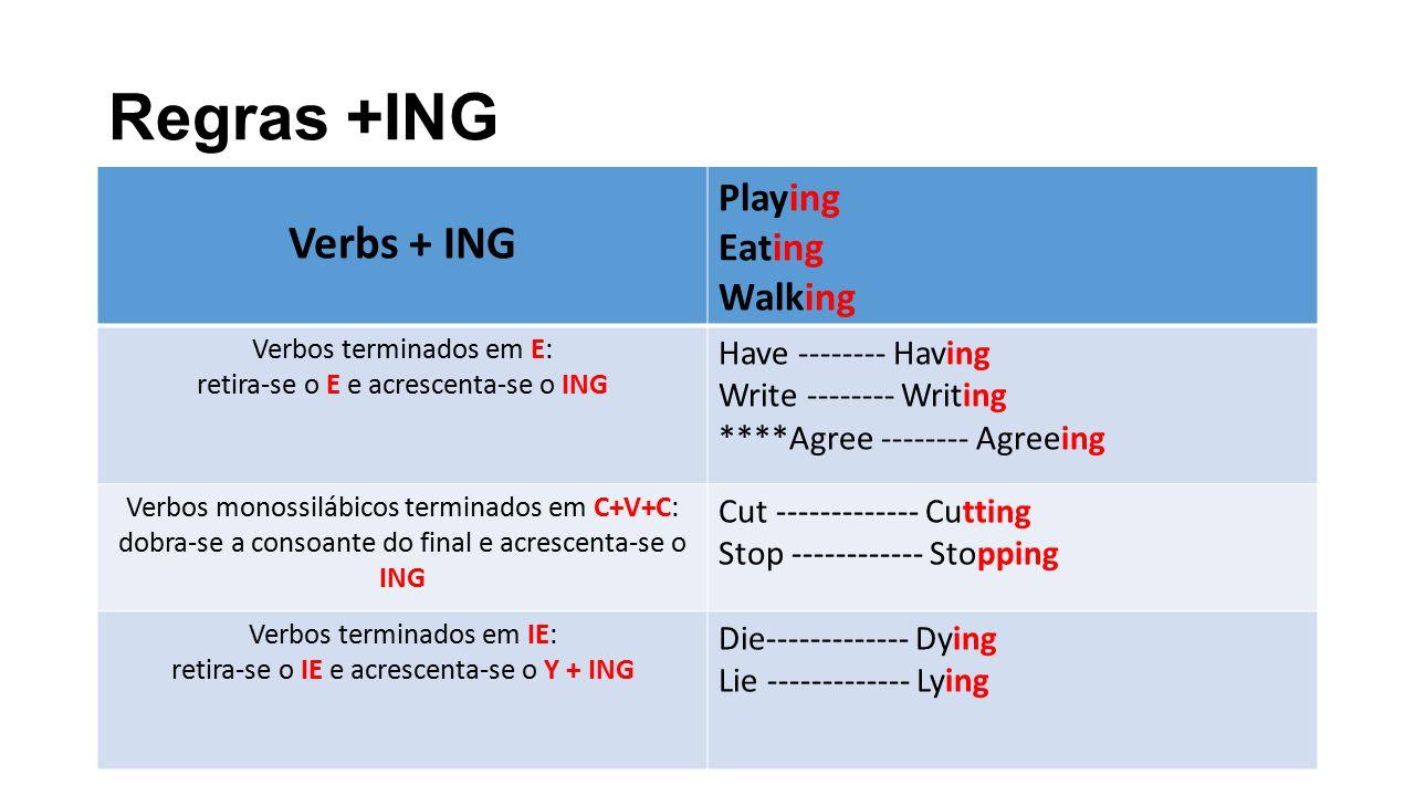 Regras +ING Verbs + ING Playing Eating Walking Have -------- Having