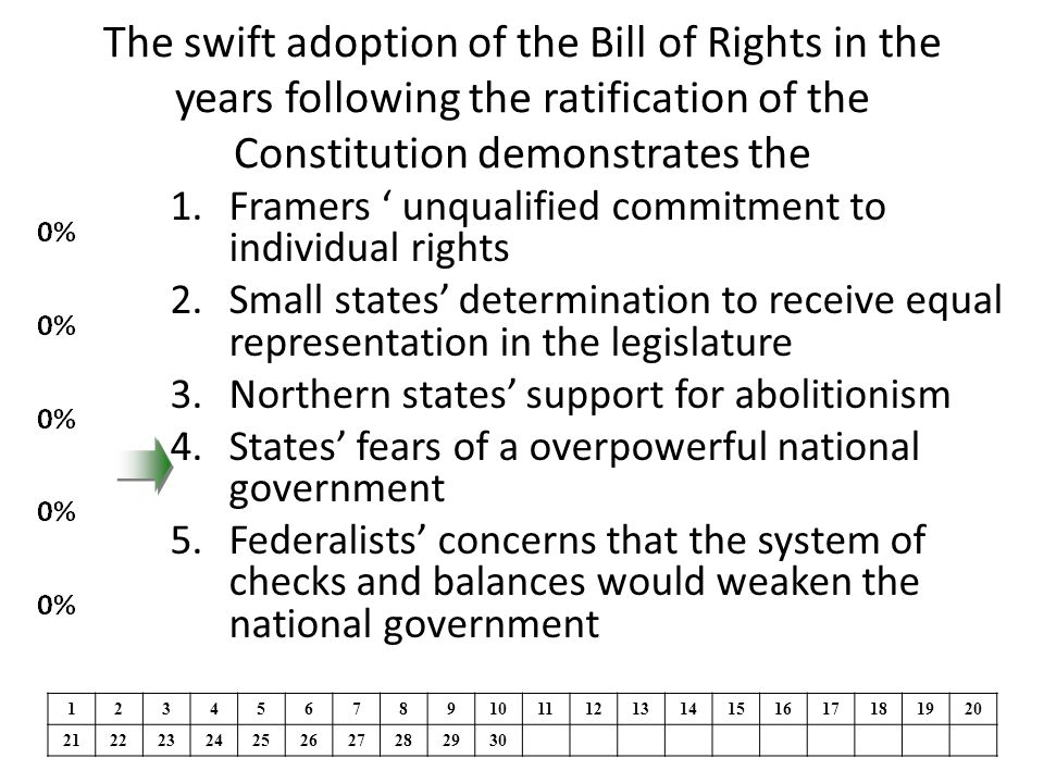 The swift adoption of the Bill of Rights in the years following the ratification of the Constitution demonstrates the