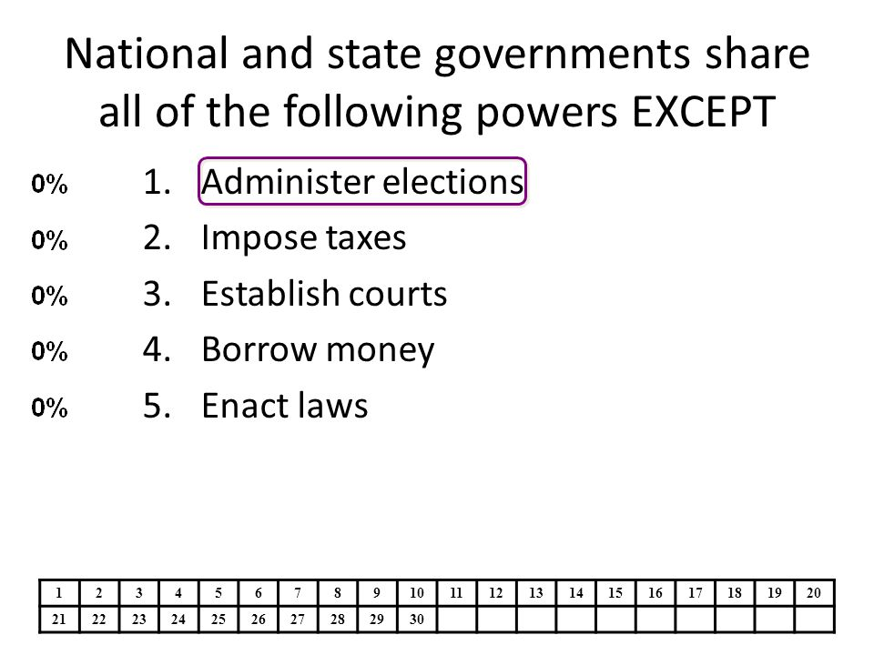 National and state governments share all of the following powers EXCEPT