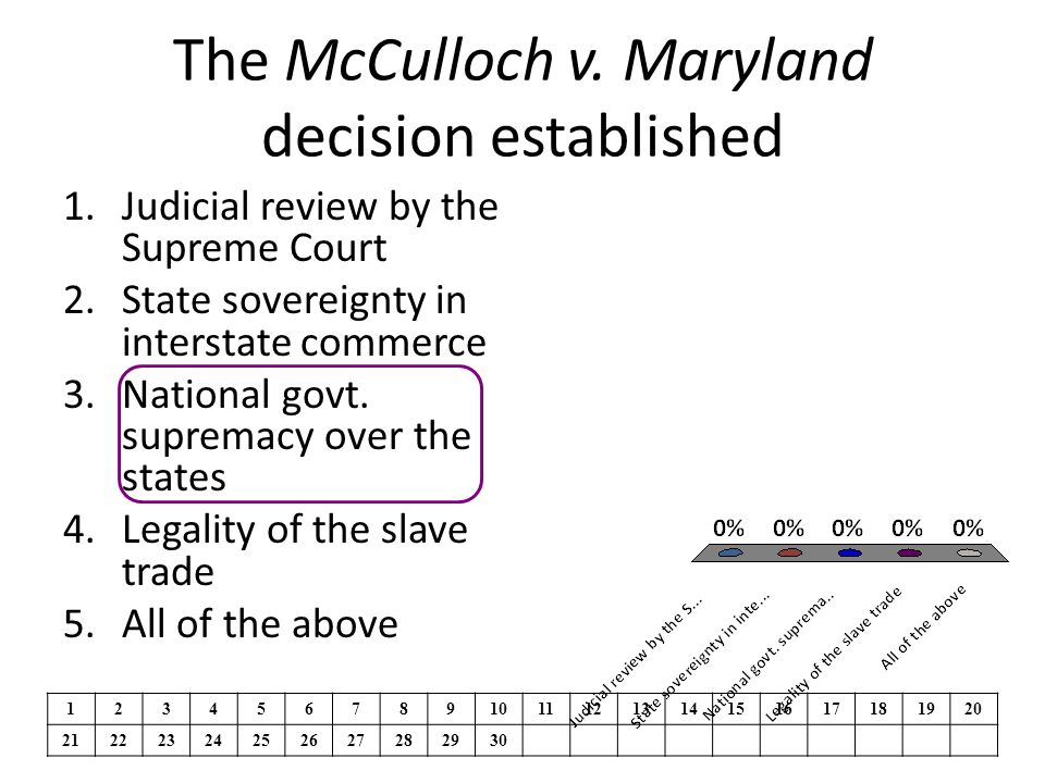 The McCulloch v. Maryland decision established