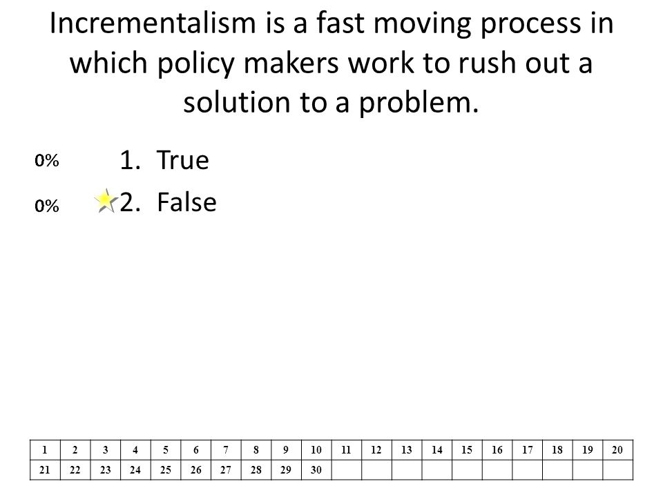 Incrementalism is a fast moving process in which policy makers work to rush out a solution to a problem.