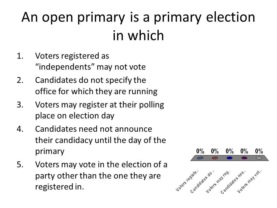 An open primary is a primary election in which