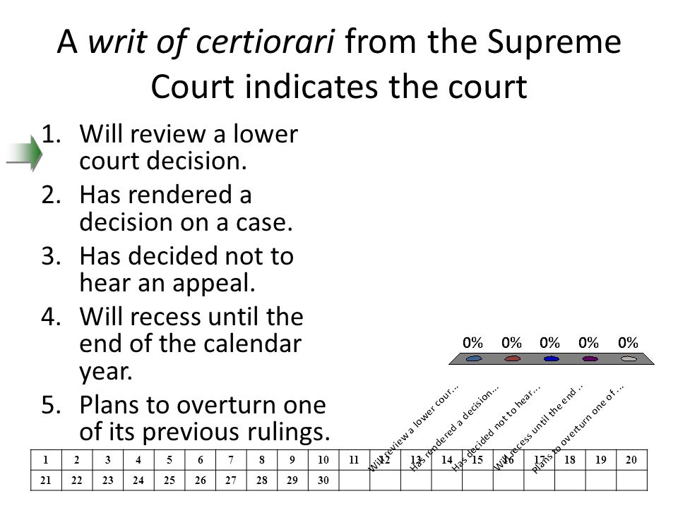 A writ of certiorari from the Supreme Court indicates the court