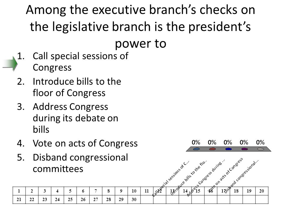 Among the executive branch's checks on the legislative branch is the president's power to