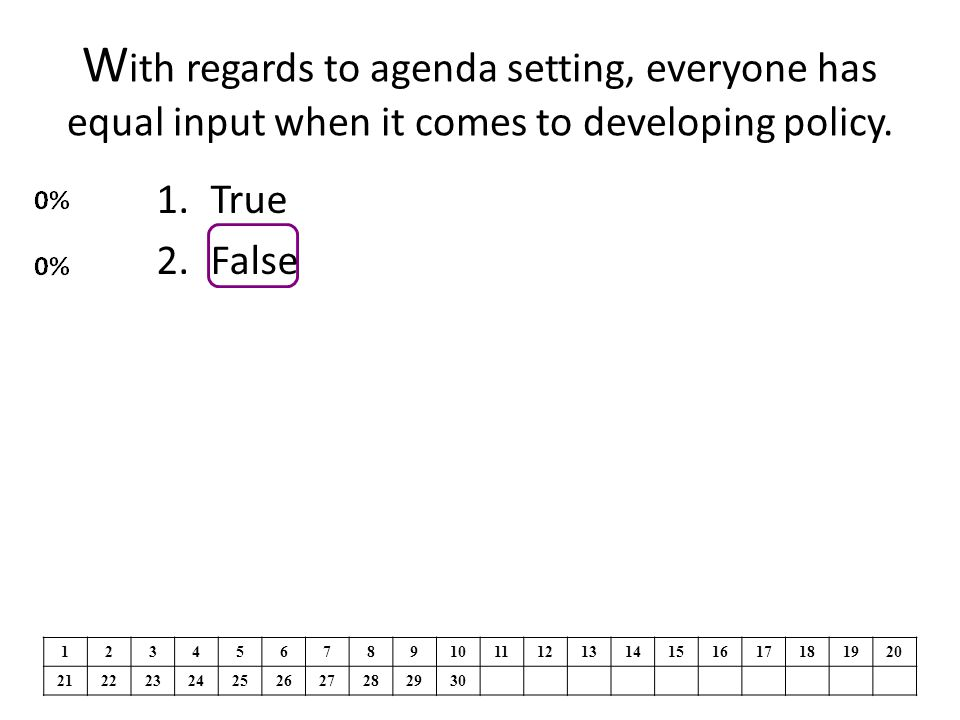 With regards to agenda setting, everyone has equal input when it comes to developing policy.
