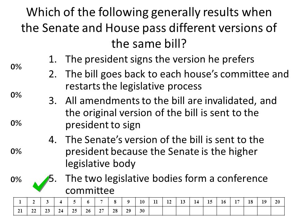 Which of the following generally results when the Senate and House pass different versions of the same bill