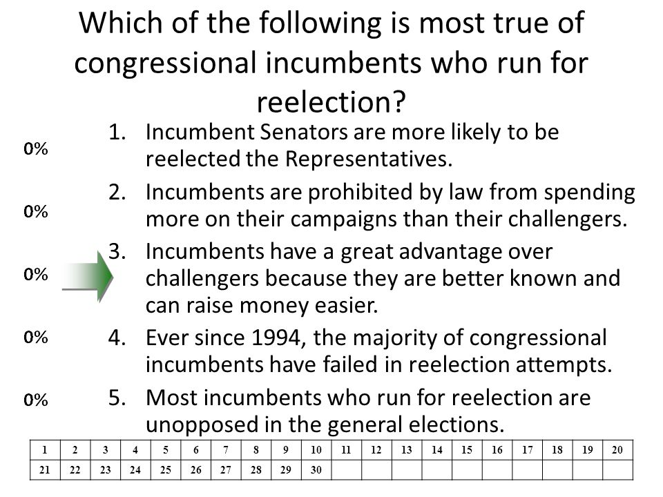 Which of the following is most true of congressional incumbents who run for reelection