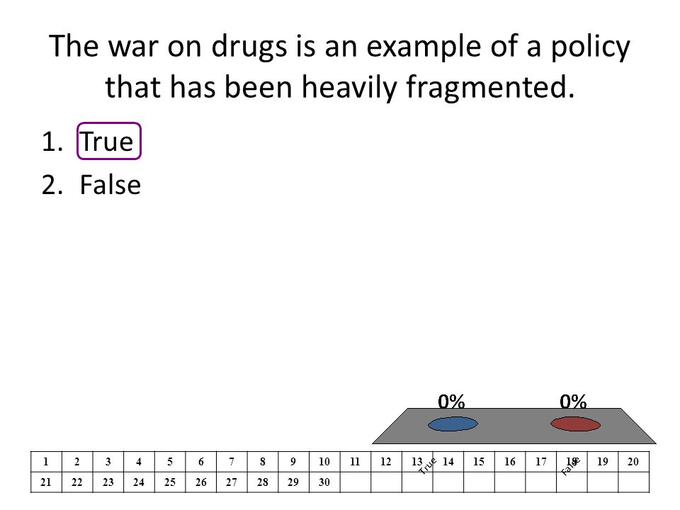 The war on drugs is an example of a policy that has been heavily fragmented.