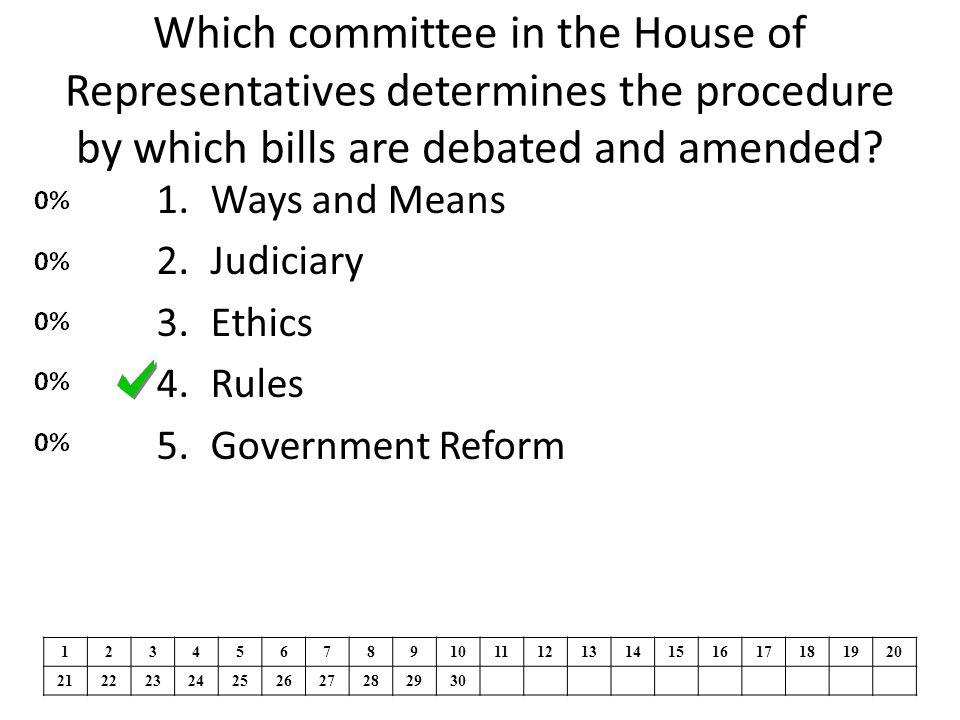 Which committee in the House of Representatives determines the procedure by which bills are debated and amended
