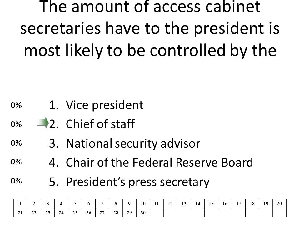 The amount of access cabinet secretaries have to the president is most likely to be controlled by the