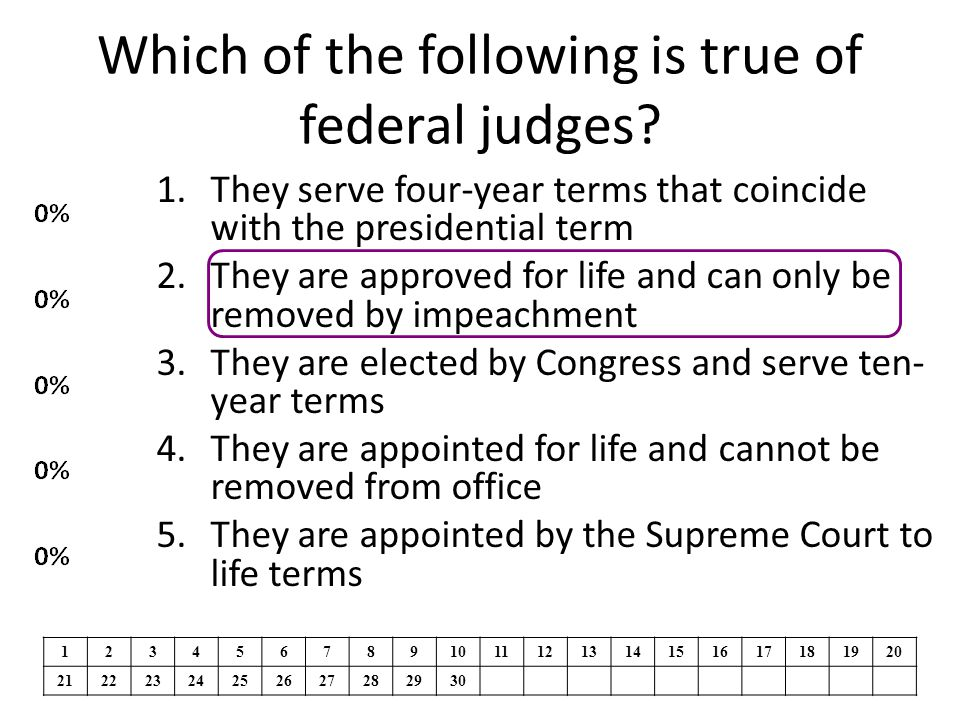 Which of the following is true of federal judges