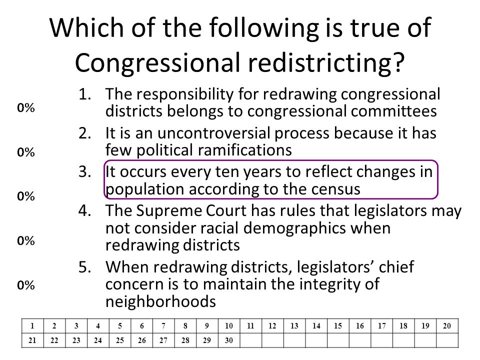 Which of the following is true of Congressional redistricting
