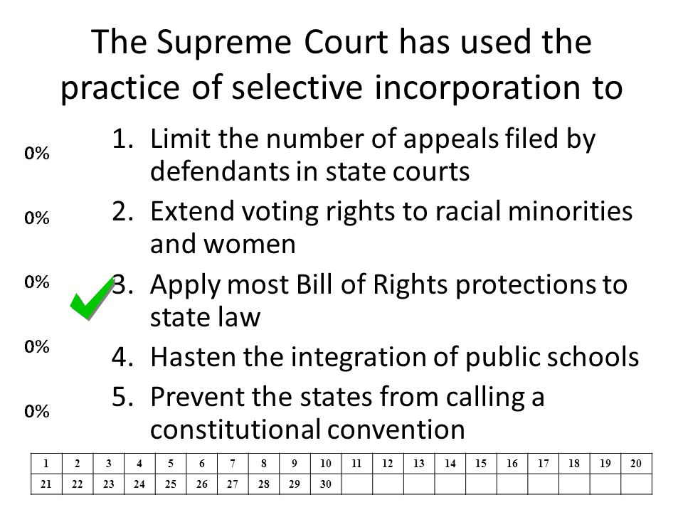 The Supreme Court has used the practice of selective incorporation to