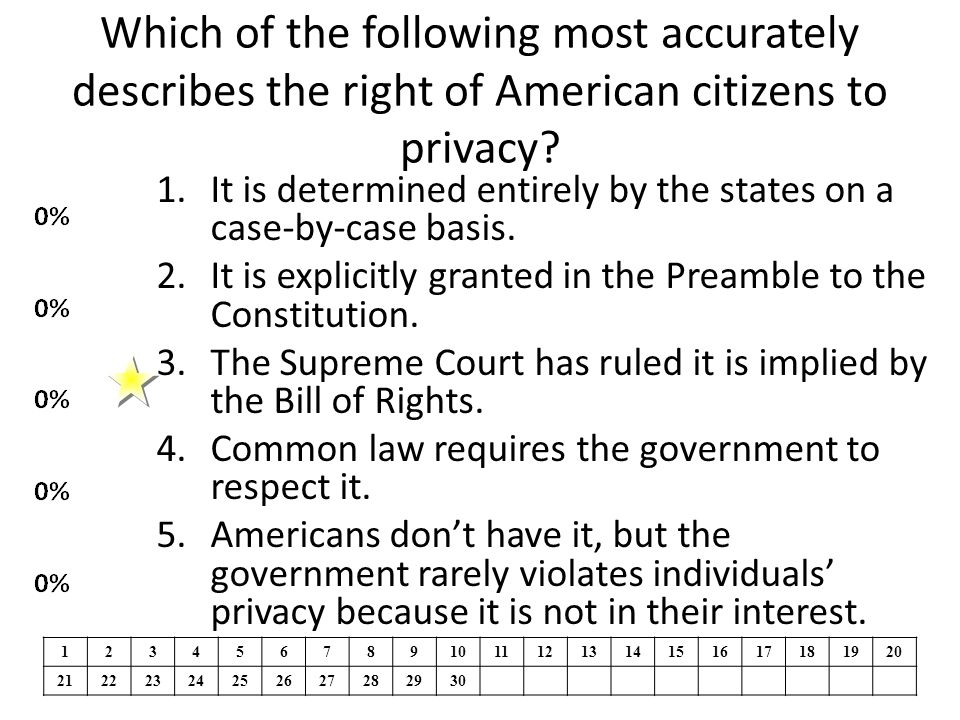 Which of the following most accurately describes the right of American citizens to privacy