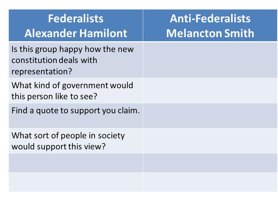 Federalists Alexander Hamilont Anti-Federalists Melancton Smith