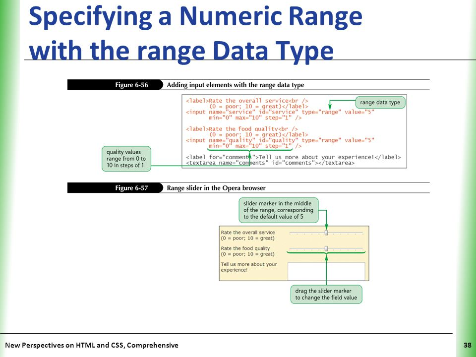 Specifying a Numeric Range with the range Data Type