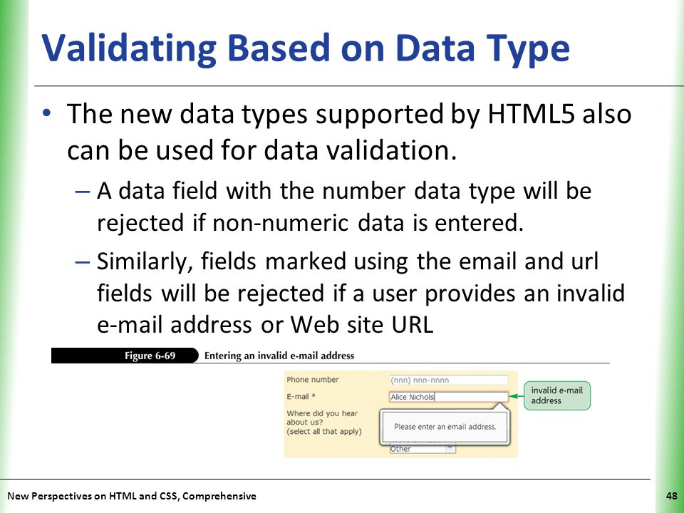 Validating Based on Data Type