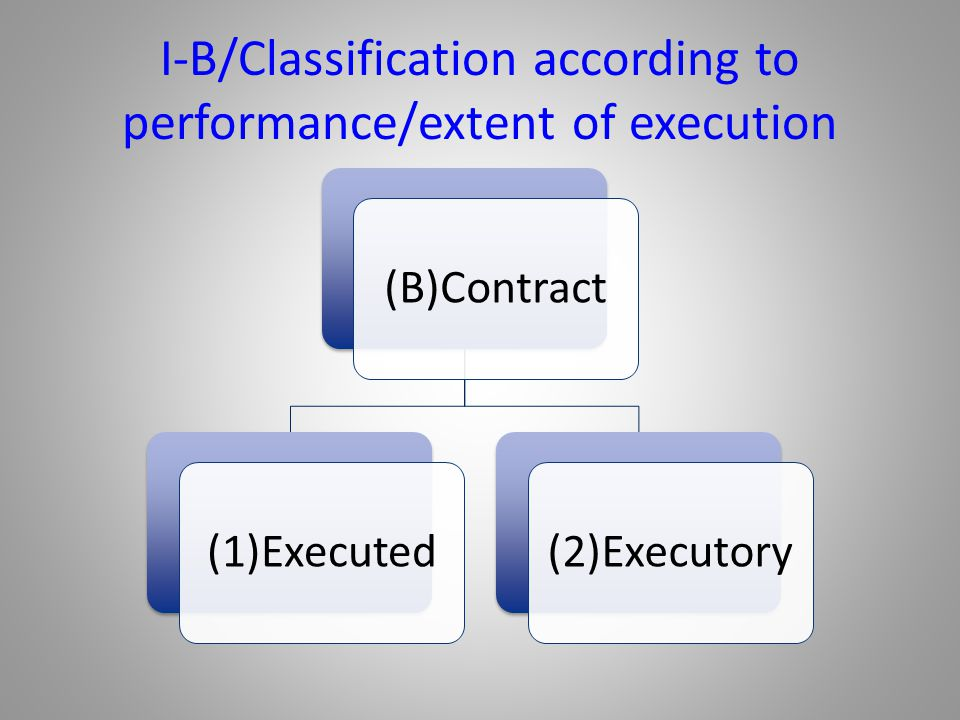 I-B/Classification according to performance/extent of execution