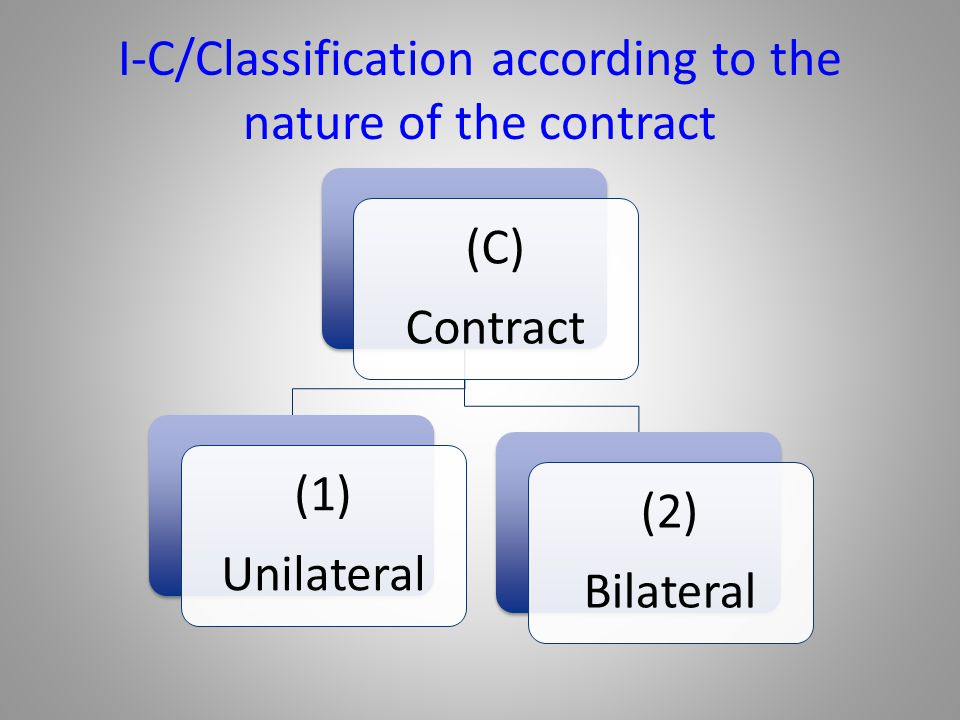I-C/Classification according to the nature of the contract