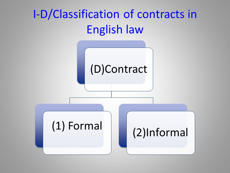 I-D/Classification of contracts in English law