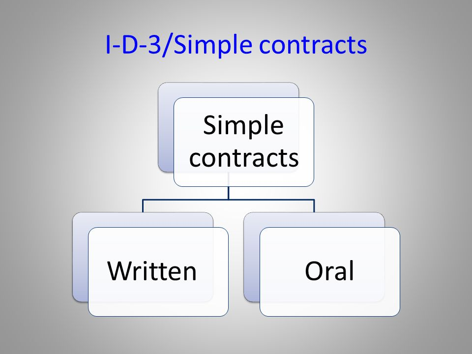 I-D-3/Simple contracts