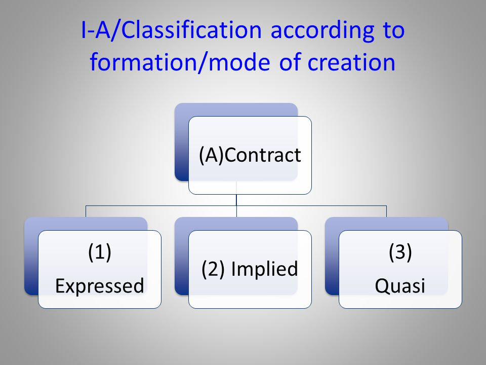 I-A/Classification according to formation/mode of creation