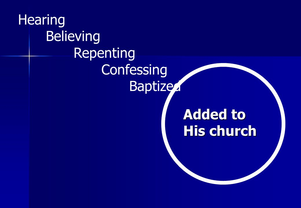 Hearing Believing Repenting Confessing Baptized Added to His church