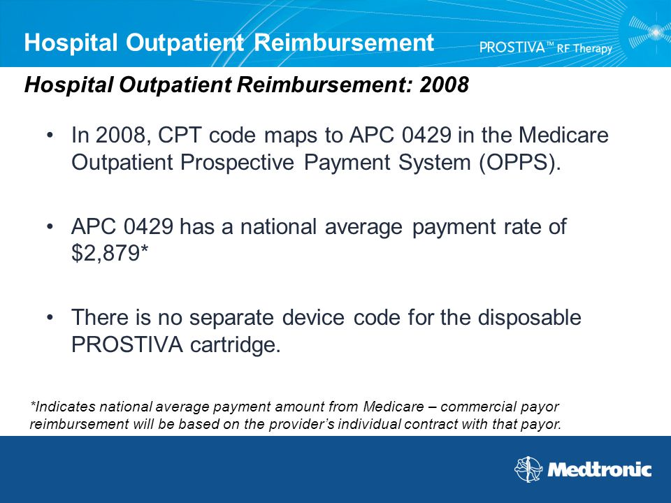 Hospital Outpatient Reimbursement