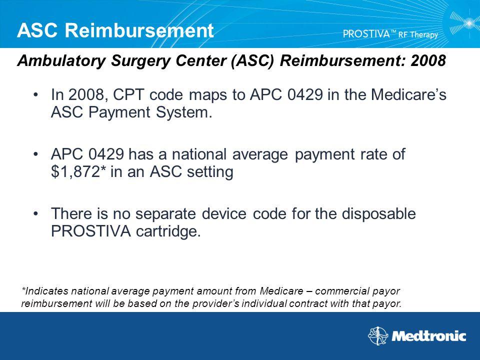 ASC Reimbursement Ambulatory Surgery Center (ASC) Reimbursement: 2008