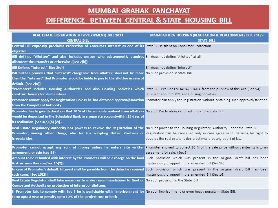 MUMBAI GRAHAK PANCHAYAT DIFFERENCE BETWEEN CENTRAL & STATE HOUSING BILL
