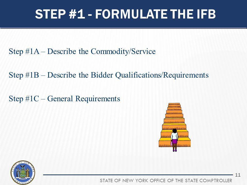 Step #1 - Formulate the ifb