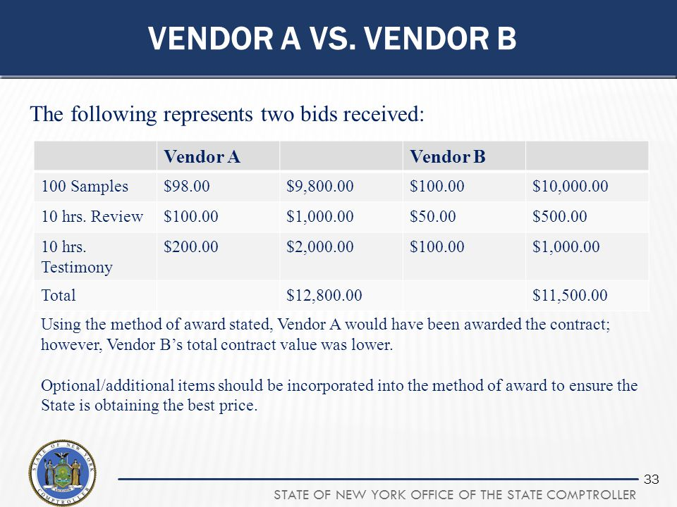 Vendor A vs. vendor b The following represents two bids received: