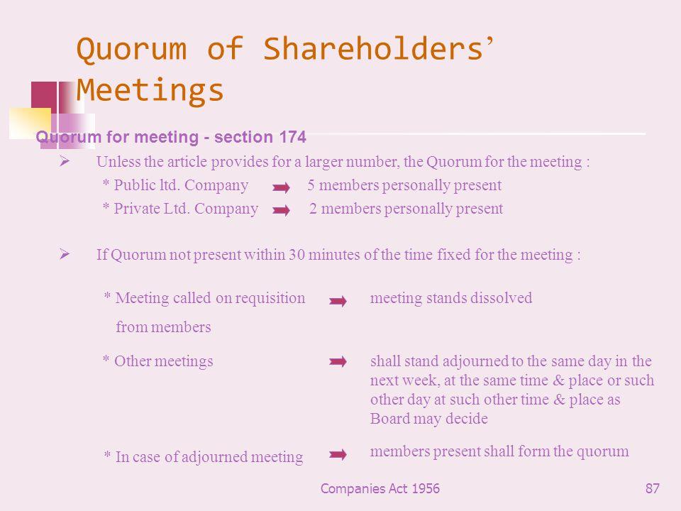 Quorum of Shareholders' Meetings