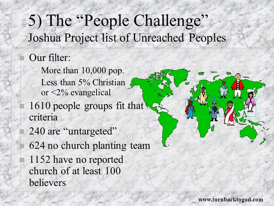 5) The People Challenge Joshua Project list of Unreached Peoples