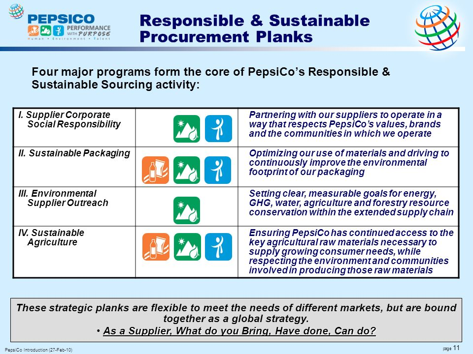 Responsible & Sustainable Procurement Planks