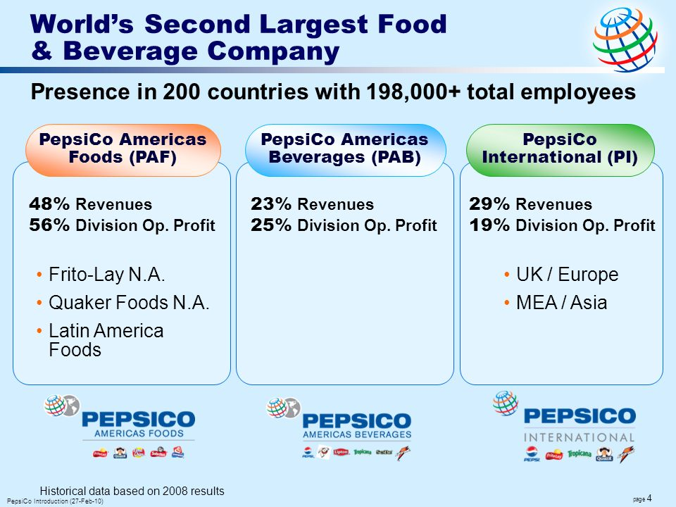World's Second Largest Food & Beverage Company