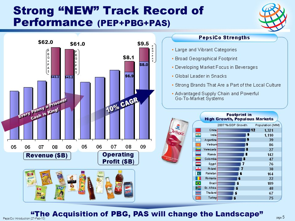 Strong NEW Track Record of Performance (PEP+PBG+PAS)