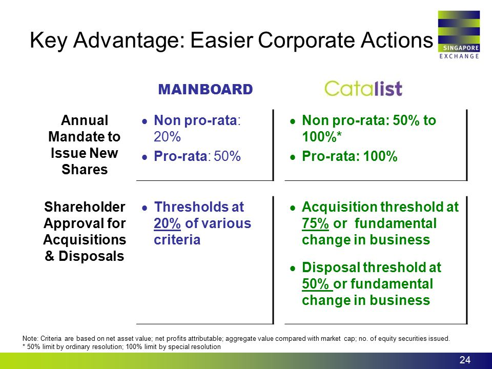 Key Advantage: Easier Corporate Actions