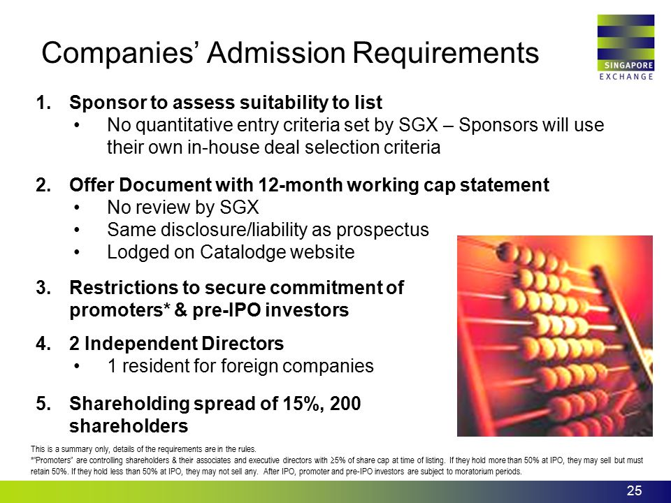 Companies' Admission Requirements