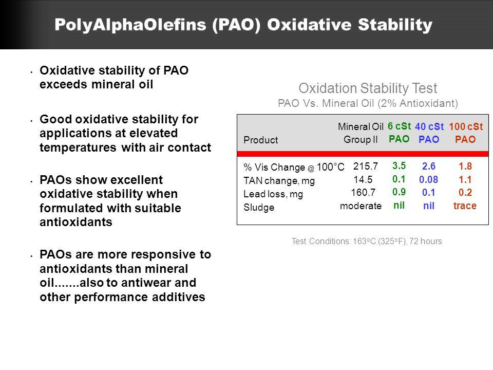PolyAlphaOlefins (PAO) Oxidative Stability