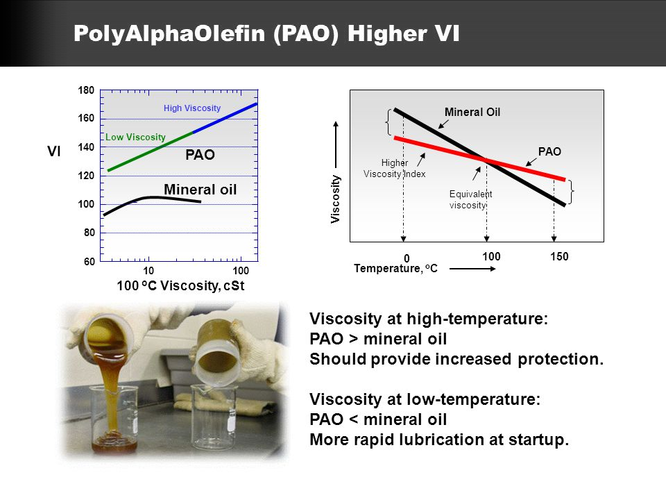 PolyAlphaOlefin (PAO) Higher VI