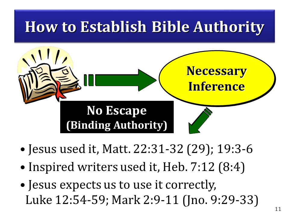 necessay inference bible Command, example and necessary inference  these practices are important,  he would reply that they only practice what the bible teaches.