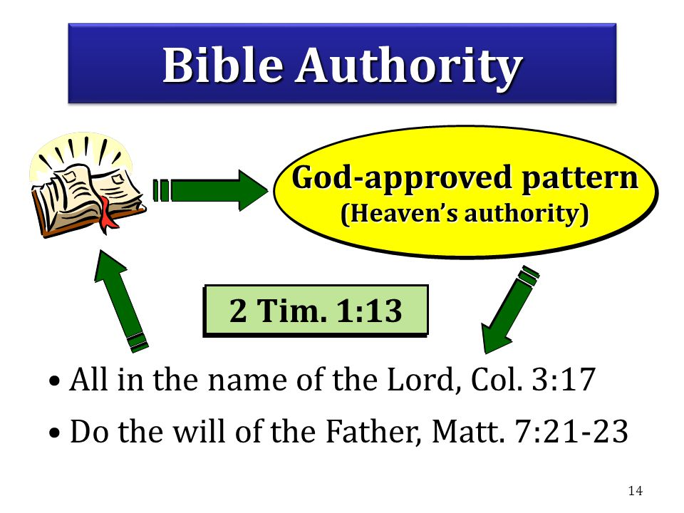 Bible Authority God-approved pattern 2 Tim. 1:13
