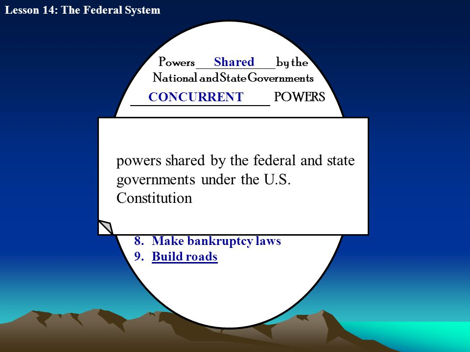 Powers ____________ by the National and State Governments