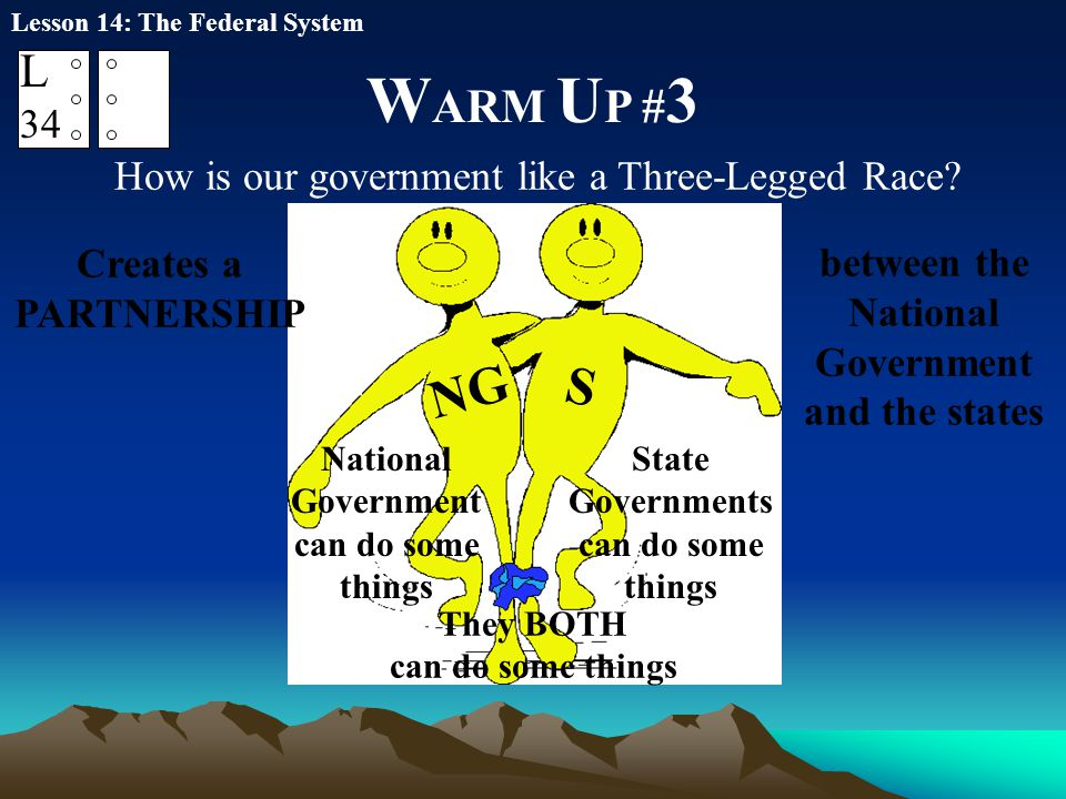 WARM UP #3 NG S L 34 How is our government like a Three-Legged Race