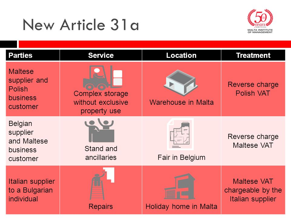 New Article 31a Parties Service Location Treatment